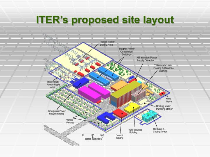 ITER's proposed site layout