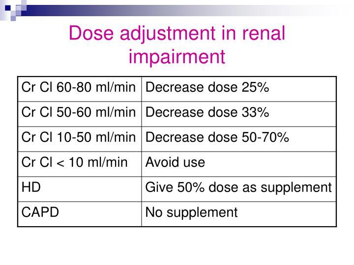 Dose adjustment in renal impairment