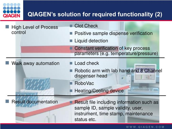 High Level of Process control