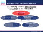 standardization verification validation
