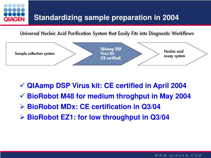 Standardizing sample preparation in 2004