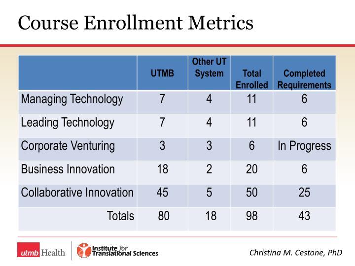 Course Enrollment Metrics