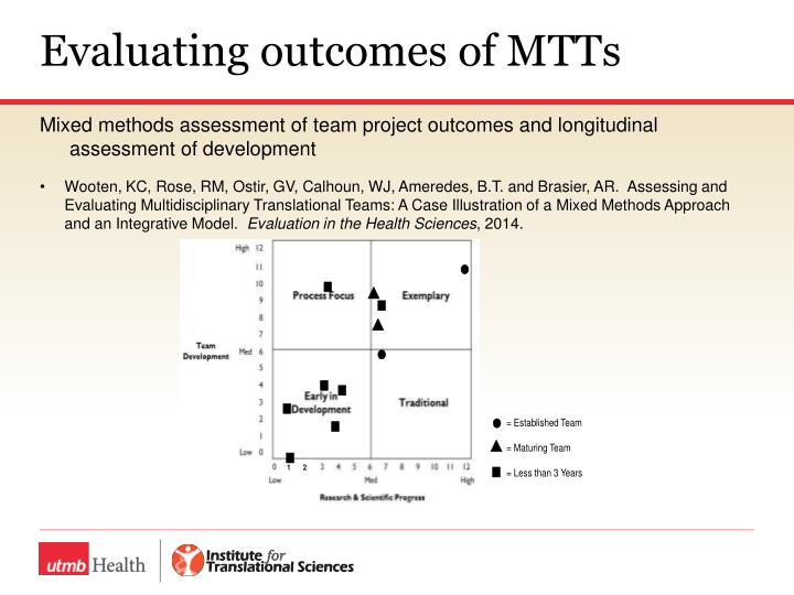 Evaluating outcomes of MTTs