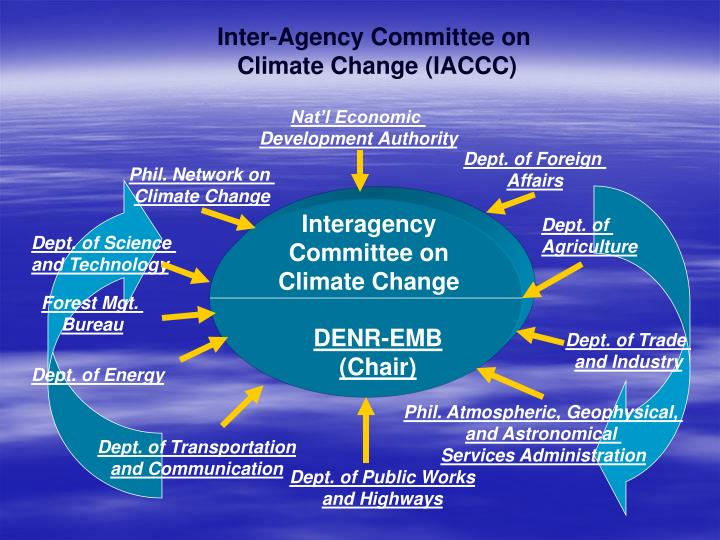 Interagency Committee on Climate Change