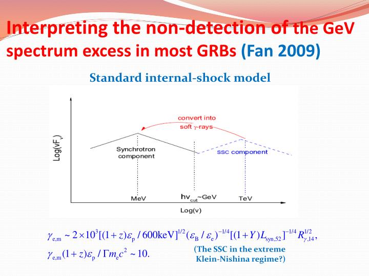 Interpreting the non-detection of