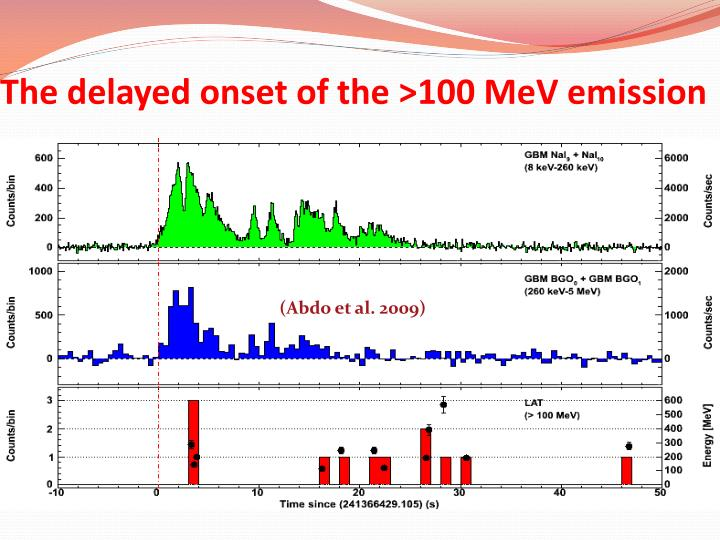 The delayed onset of the >100 MeV emission