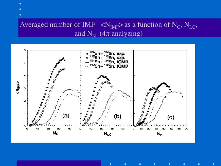 Averaged number of IMF   <N