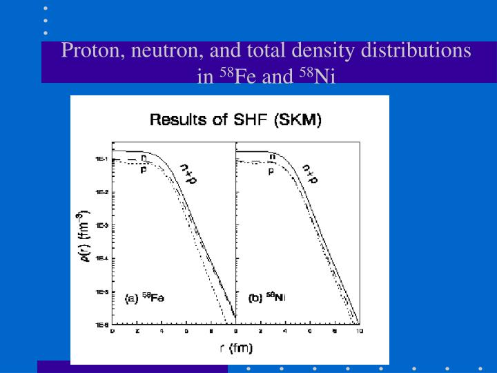 Proton, neutron, and total density distributions in