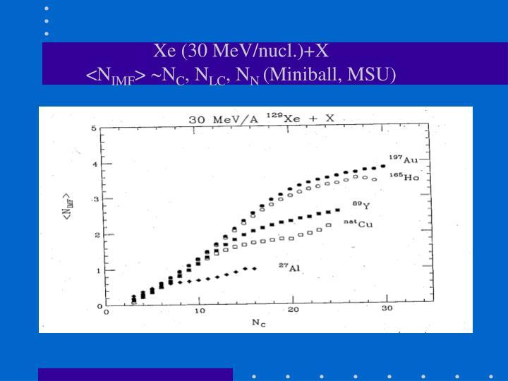 Xe (30 MeV/nucl.)+X