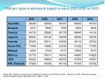 pkb per capita w wybranych krajach w latach 2005 2009 w usd