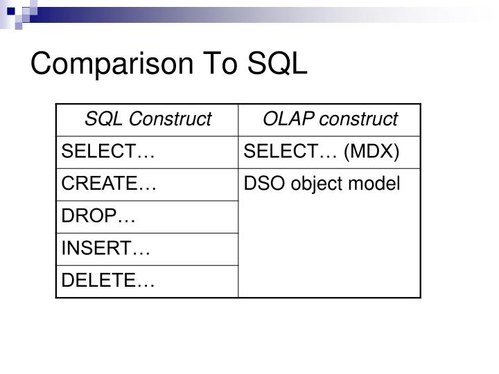 Comparison To SQL