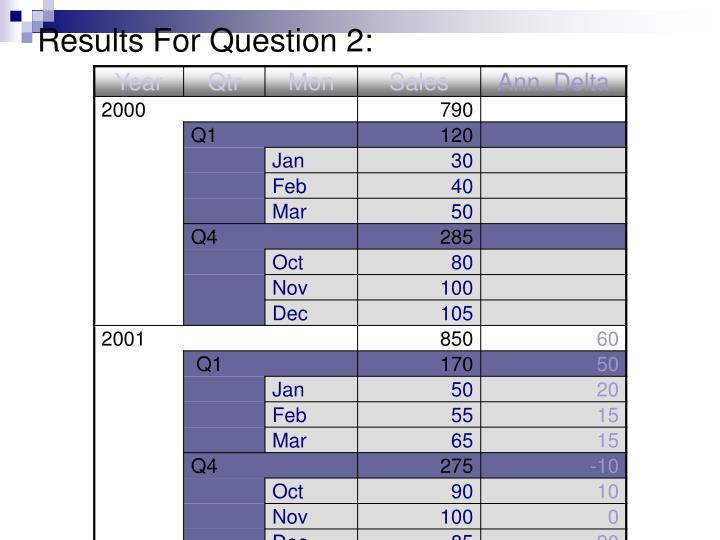 Results For Question 2: