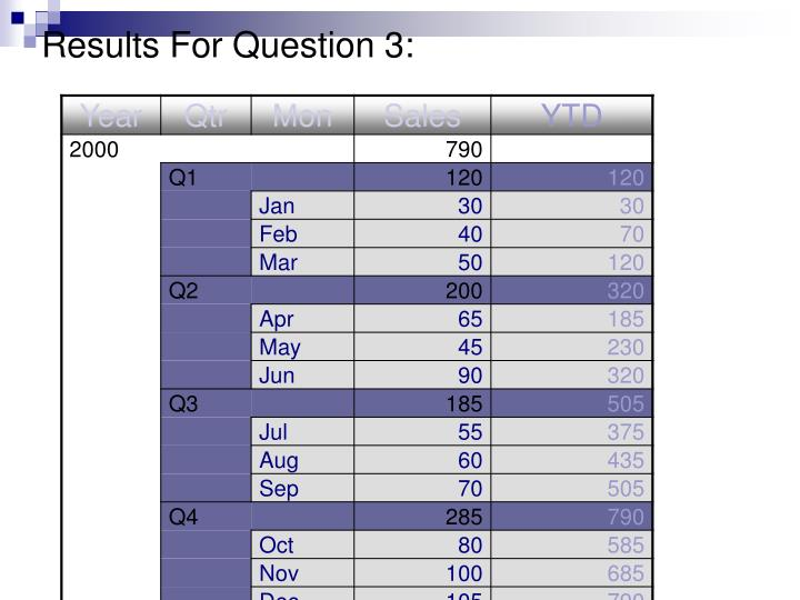 Results For Question 3: