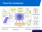 three tier architecture