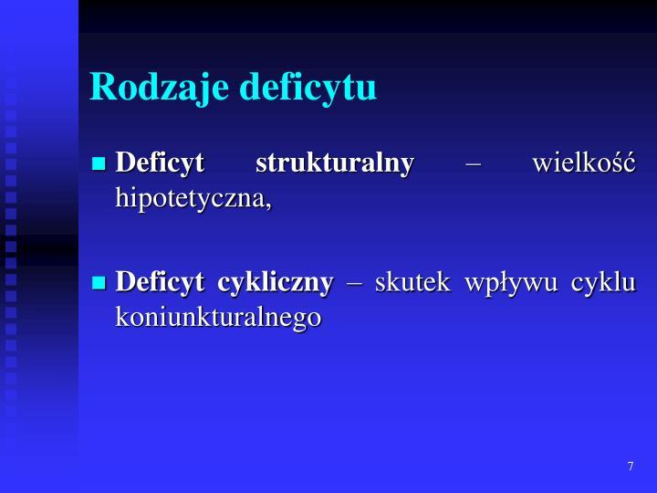 Rodzaje deficytu