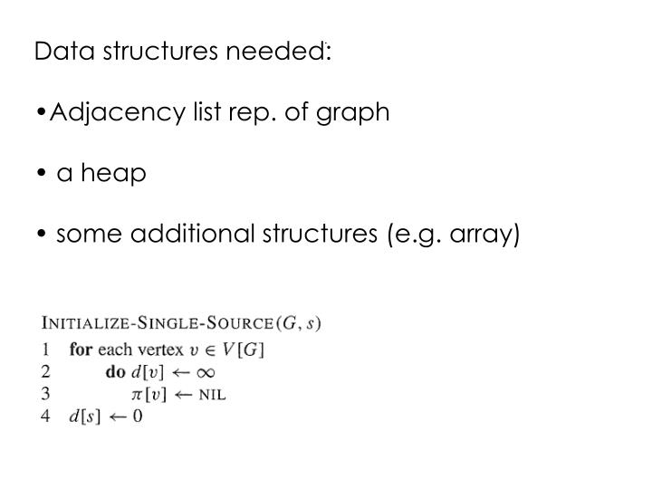 Data structures needed: