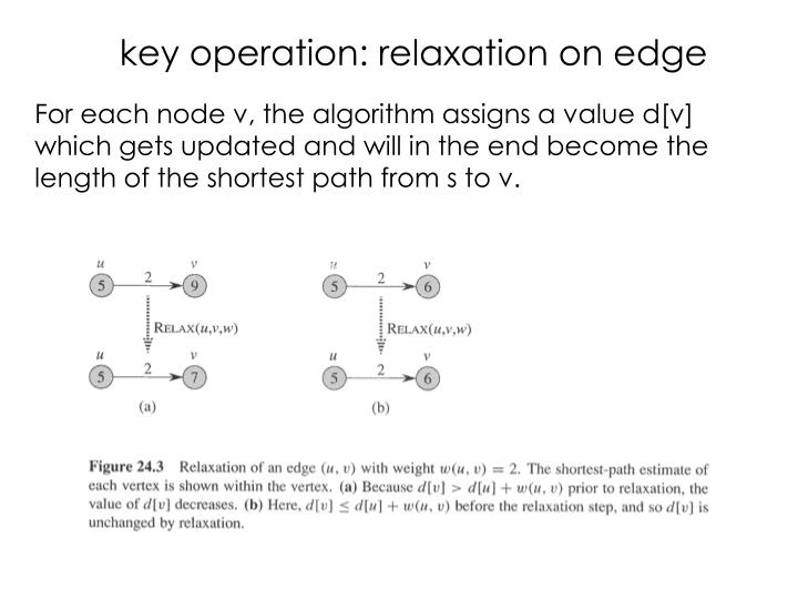 key operation: relaxation on edge