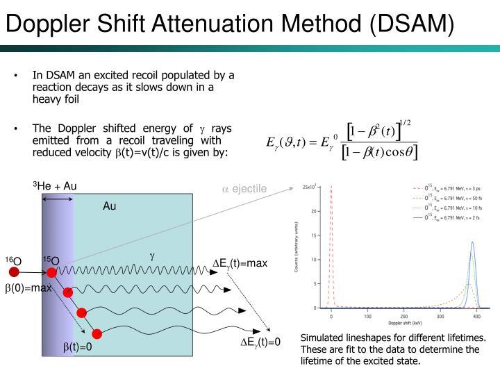 Doppler Shift Attenuation Method (DSAM)