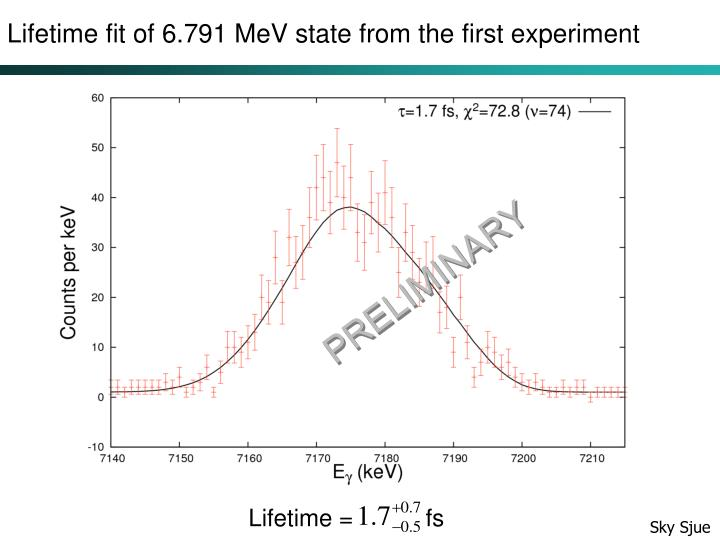 Lifetime fit of 6.791 MeV state from the first experiment