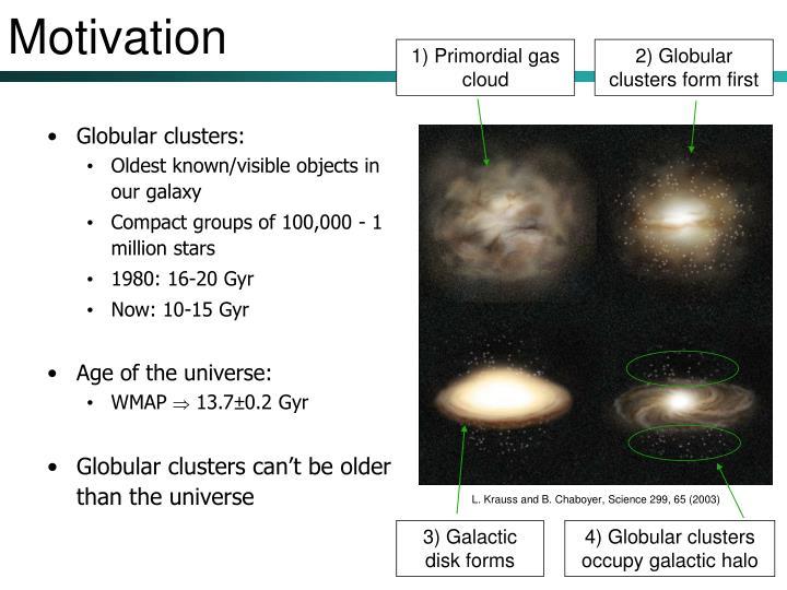 Globular clusters: