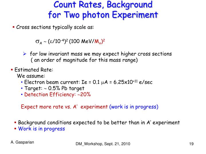 Count Rates, Background