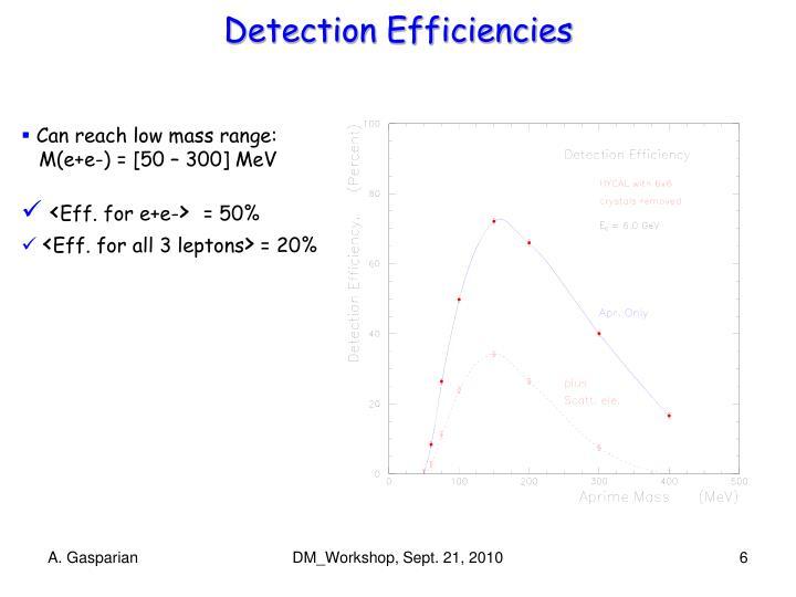 Detection Efficiencies