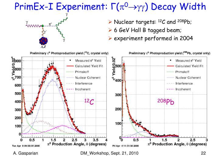 PrimEx-I Experiment: