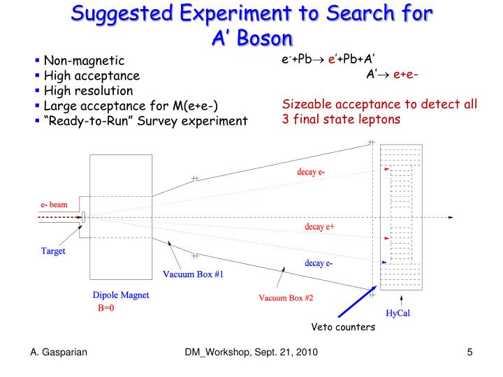 Suggested Experiment to Search for