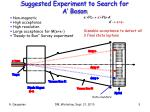 suggested experiment to search for a boson