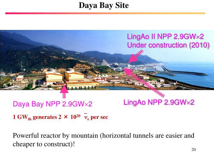 Daya Bay Site
