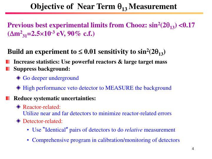 Objective of  Near Term