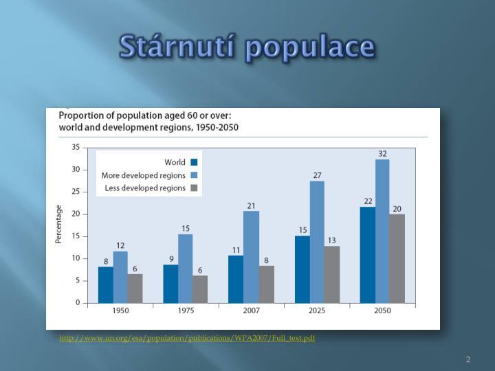 Stárnutí populace