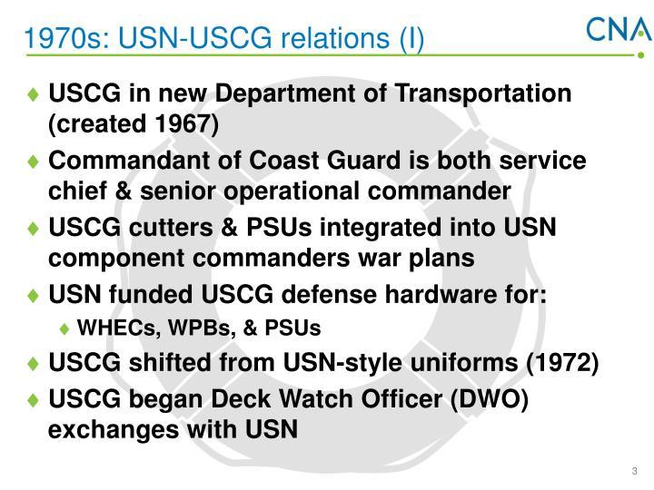 1970s: USN-USCG relations (I)