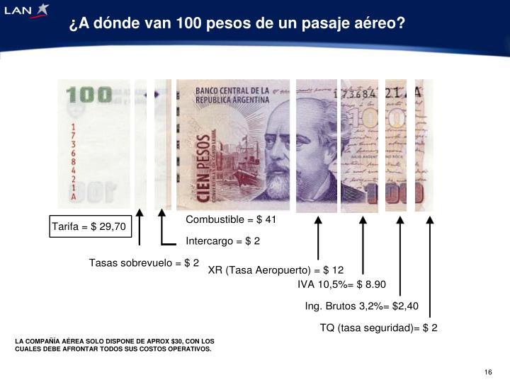 ¿A dónde van 100 pesos de un pasaje aéreo?