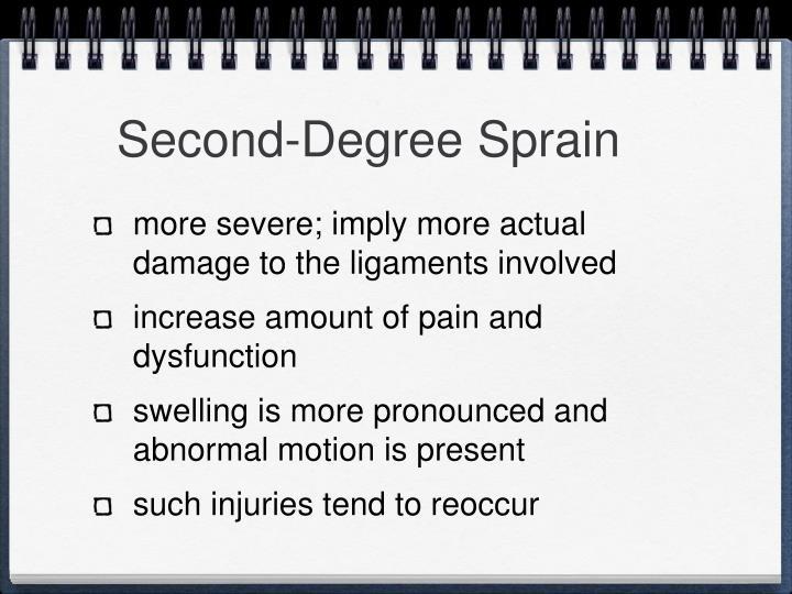 Second-Degree Sprain