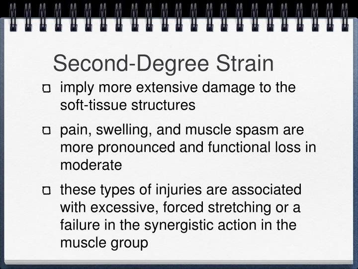 Second-Degree Strain