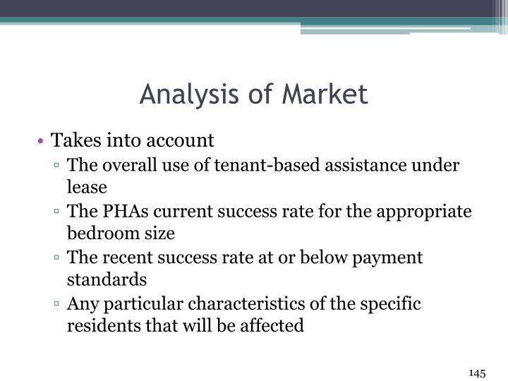 Analysis of Market