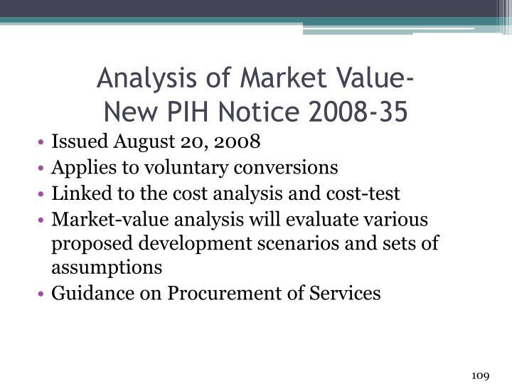 Analysis of Market Value-