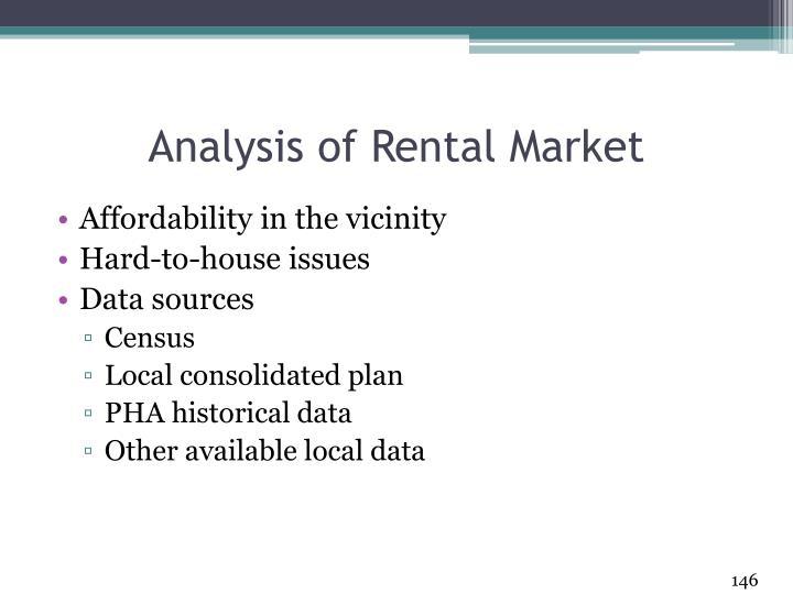 Analysis of Rental Market