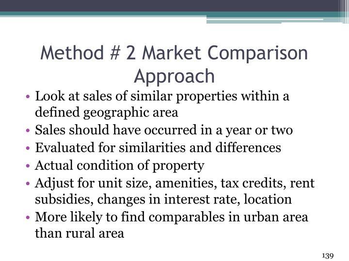 Method # 2 Market Comparison Approach
