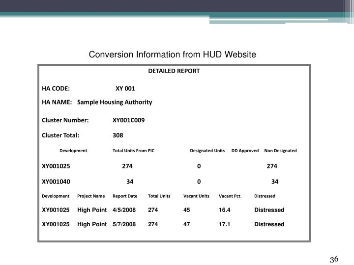 Conversion Information from HUD Website