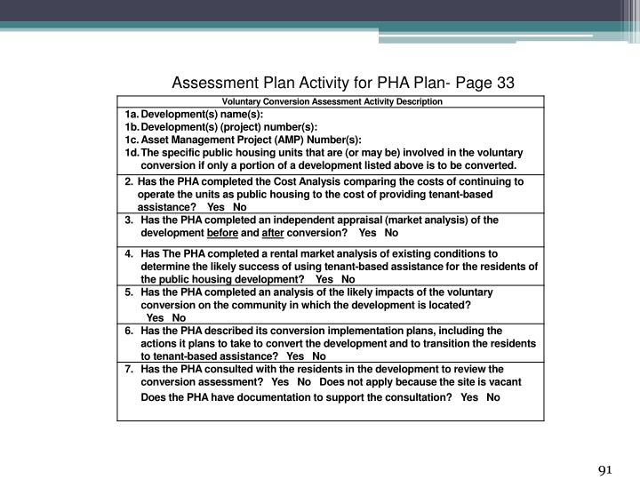 Assessment Plan Activity for PHA Plan- Page 33