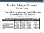 timeline table for required conversion1