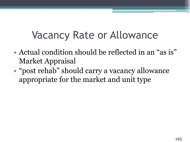 Vacancy Rate or Allowance