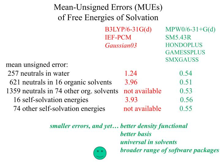 smaller errors, and yet…
