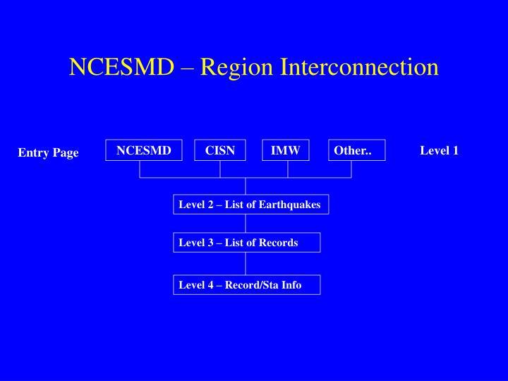 NCESMD – Region Interconnection