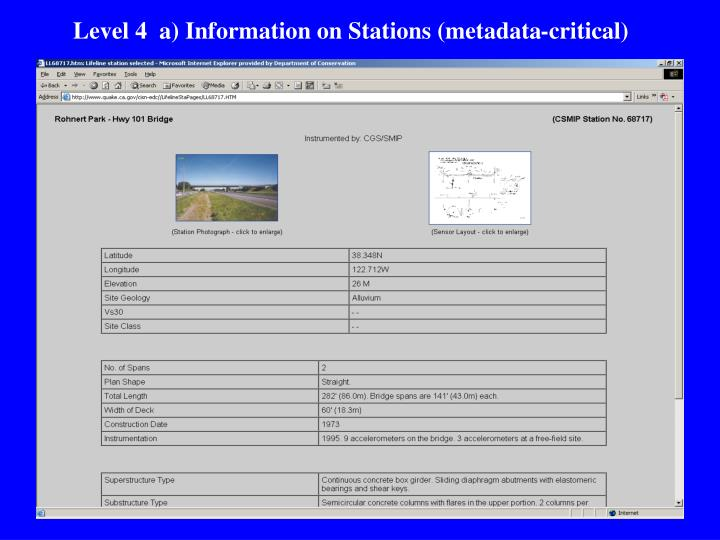 Level 4  a) Information on Stations (metadata-critical)