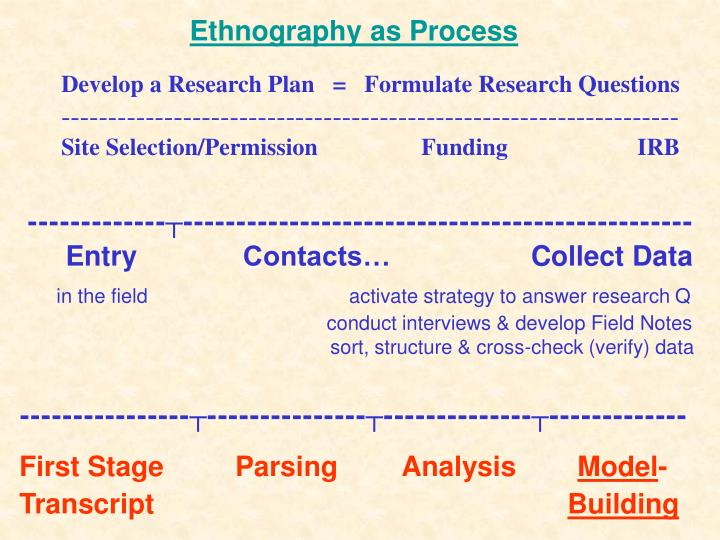 Ethnography as process