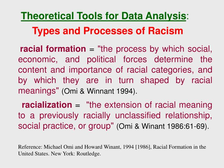 Theoretical Tools for Data Analysis