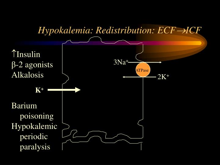 Hypokalemia: Redistribution: ECF